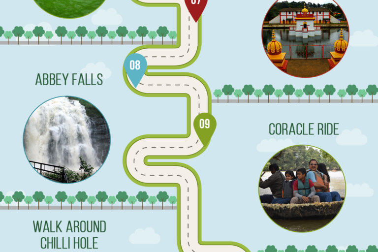 15 Things to do in coorg